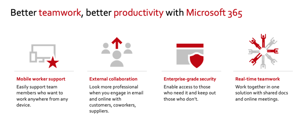 Better teamwork, better productivity. Enable Remote Business Oerations with with Microsoft 365.